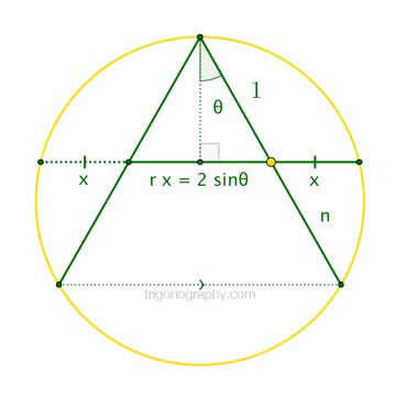 trigonograph-goldenanglesN