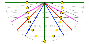trigonograph-goldenanglesIIL