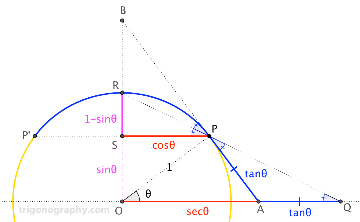 trigonograph-pythagorasindisguise
