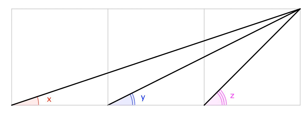 trigonograph-threesquarespuzzle@2x