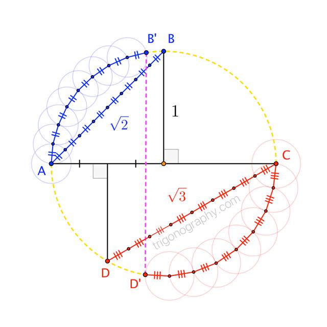 trigonograph-sqrt2+sqrt3=pi@2x