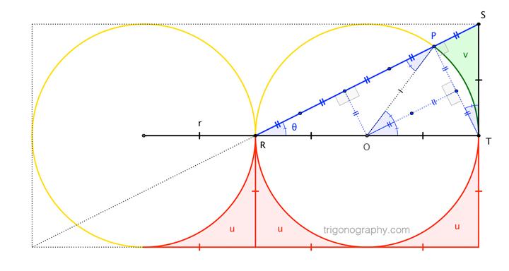 trigonograph-circleareapuzzleB
