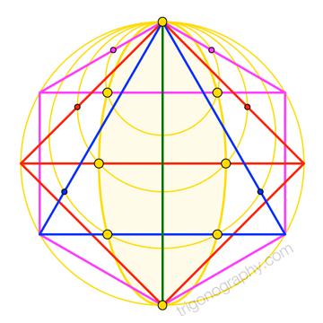 trigonograph-goldenanglesIIX